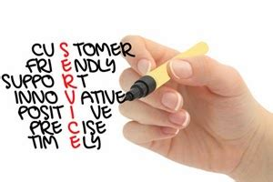 Customer Service Resume Sample - Career Enter
